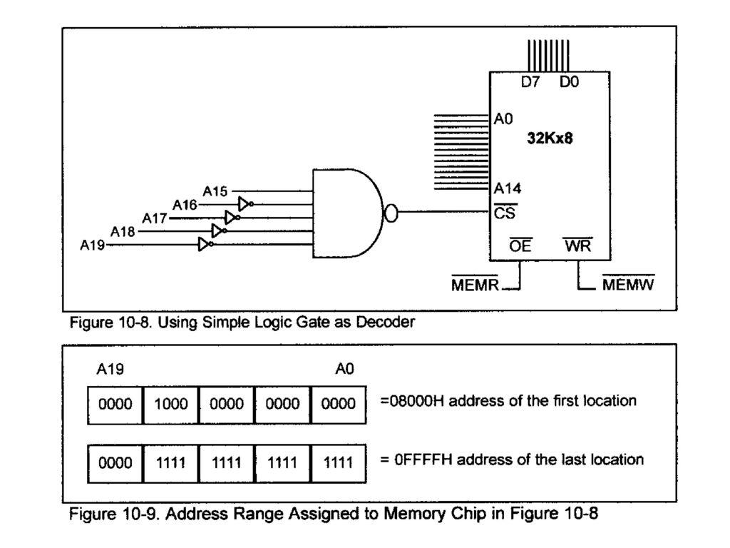 Memori pada mikrokomputer ppt download 6 ccuart Gallery