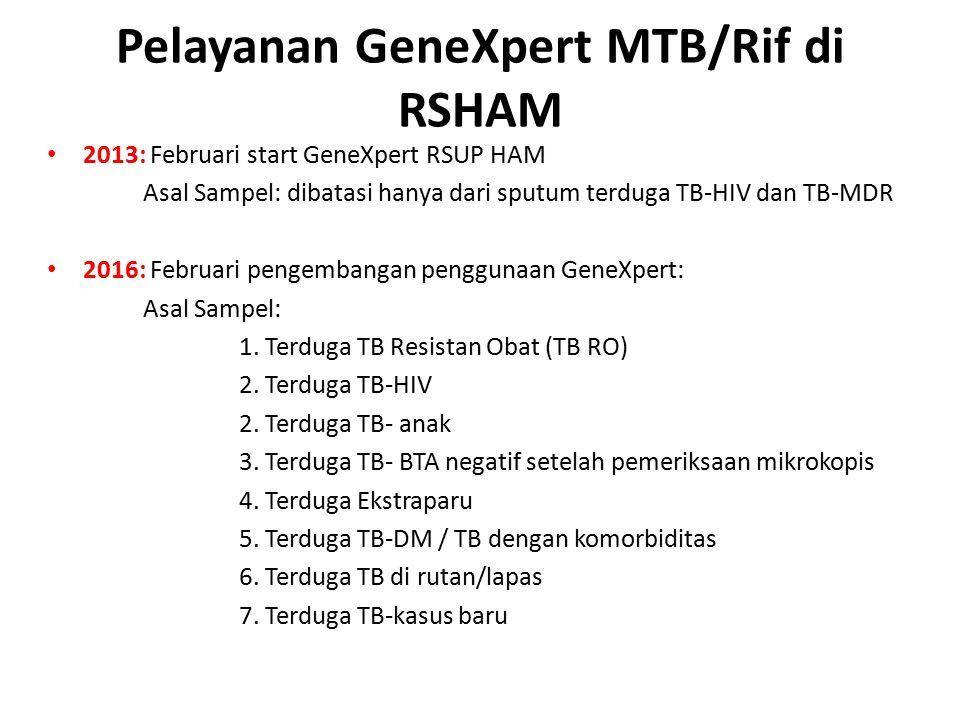 2013: Februari start GeneXpert RSUP HAM Asal Sampel: dibatasi hanya dari sputum terduga TB-HIV dan TB-MDR 2016: Februari pengembangan penggunaan GeneXpert: Asal Sampel: 1.