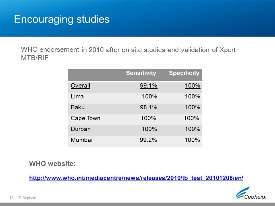 Encouraging studies WHO endorsement MTB/RIF in 2010afteron sitestudiesstudiesandandvalidationofXpert WHO website: ht p://w.who.int/mediacentre/news/releases/2010/tb_test_20101208/en/ 19© Cepheid© Cepheid Sensitivity Specificity Overall 99.1% 100% Lima 100% 100% Baku 98.1% 100% Cape Town 100% 100% Durban 100% 100% Mumbai 99.2% 100%