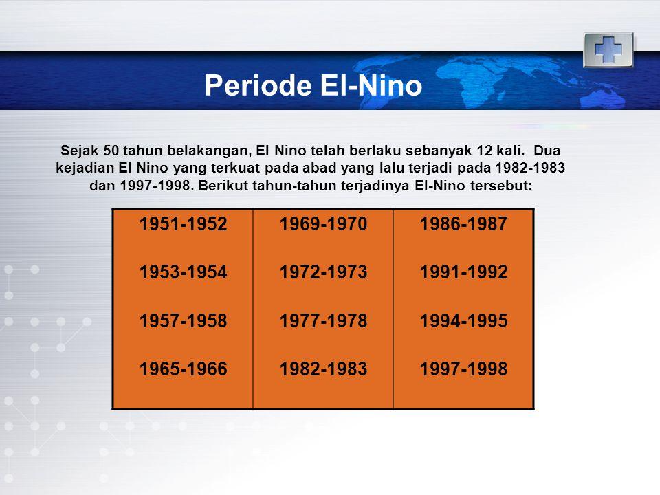Periode El-Nino Sejak 50 tahun belakangan, El Nino telah berlaku sebanyak 12 kali.