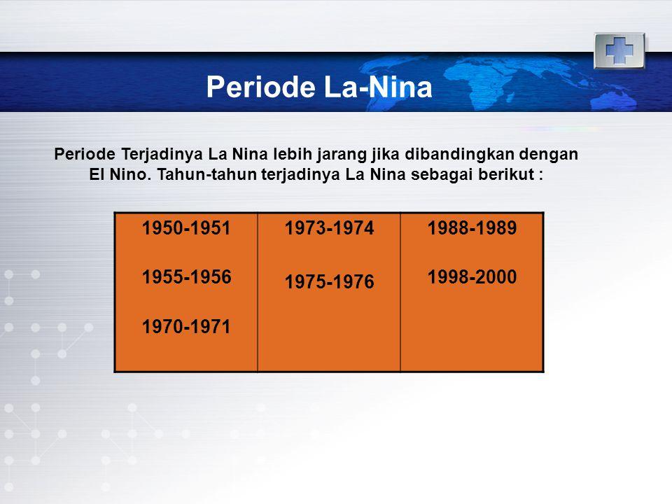 Periode La-Nina Periode Terjadinya La Nina lebih jarang jika dibandingkan dengan El Nino.