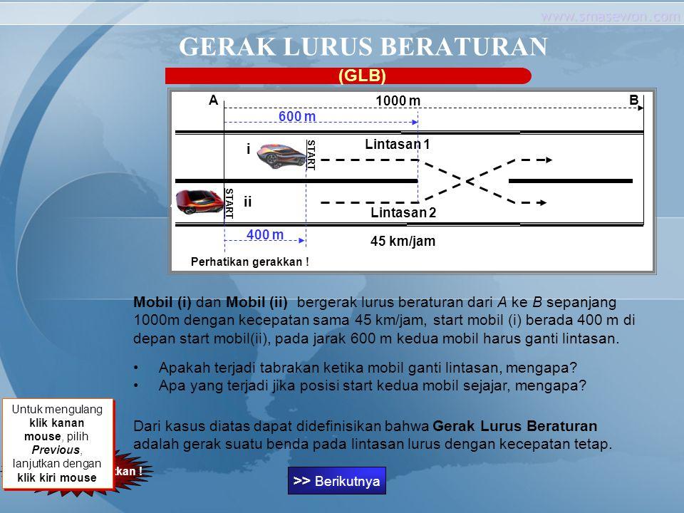 www.smasewon.com GERAK LURUS BERATURAN (GLB) Klik untuk melanjutkan ! Perhatikan gerakkan ! K/h 100 120 0.. Mobil (i) dan Mobil (ii) bergerak lurus be