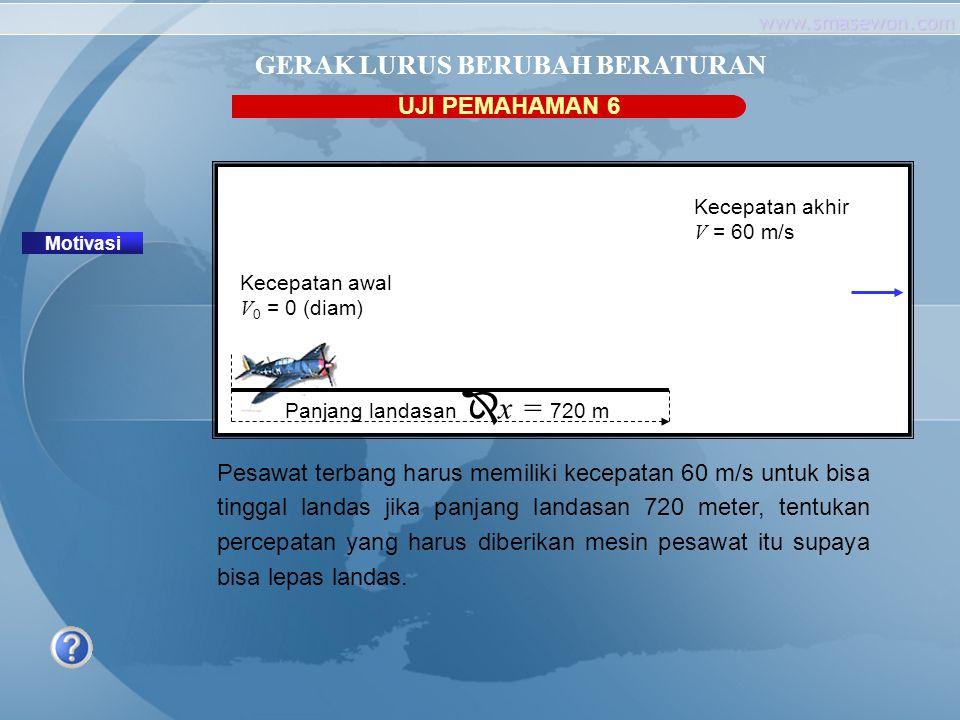 www.smasewon.com UJI PEMAHAMAN 6 Motivasi GERAK LURUS BERUBAH BERATURAN Pesawat terbang harus memiliki kecepatan 60 m/s untuk bisa tinggal landas jika