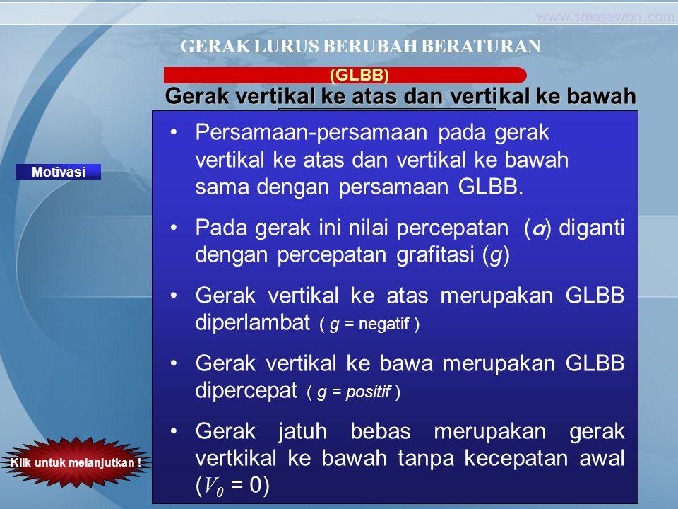 www.smasewon.com (GLBB) Motivasi GERAK LURUS BERUBAH BERATURAN Gerak vertikal ke atas dan vertikal ke bawah Persamaan-persamaan pada gerak vertikal ke