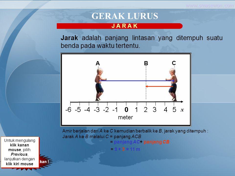 www.smasewon.com GERAK LURUS J A R A K Jarak adalah panjang lintasan yang ditempuh suatu benda pada waktu tertentu. Klik untuk melanjutkan ! AB C x Am