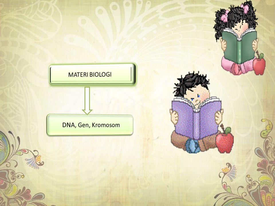 GEN, KROMOSOM, DAN DNA GEN Gen adalah bagian kromosom atau salah satu kesatuan kimia (DNA) dalam kromosom, yaitu dalam lokus yang mengendalikan ciri genetis suatu makhluk hidup.
