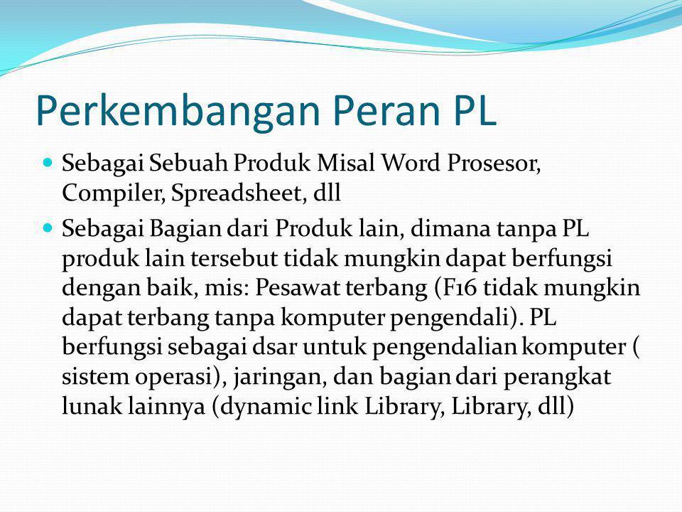 Perkembangan Peran PL Sebagai Sebuah Produk Misal Word Prosesor, Compiler, Spreadsheet, dll Sebagai Bagian dari Produk lain, dimana tanpa PL produk la