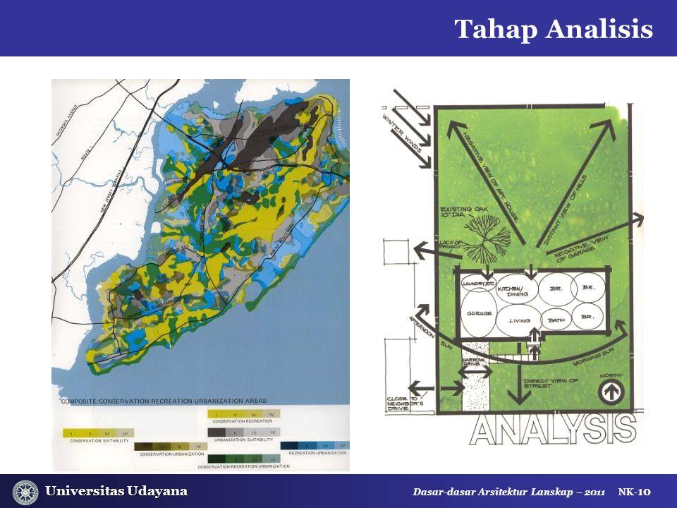 Universitas Udayana Universitas Udayana Dasar-dasar Arsitektur Lanskap – 2011 NK- 10 Tahap Analisis