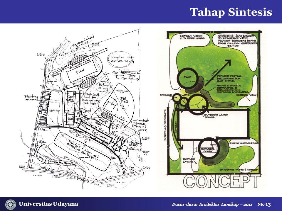 Universitas Udayana Universitas Udayana Dasar-dasar Arsitektur Lanskap – 2011 NK- 13 Tahap Sintesis