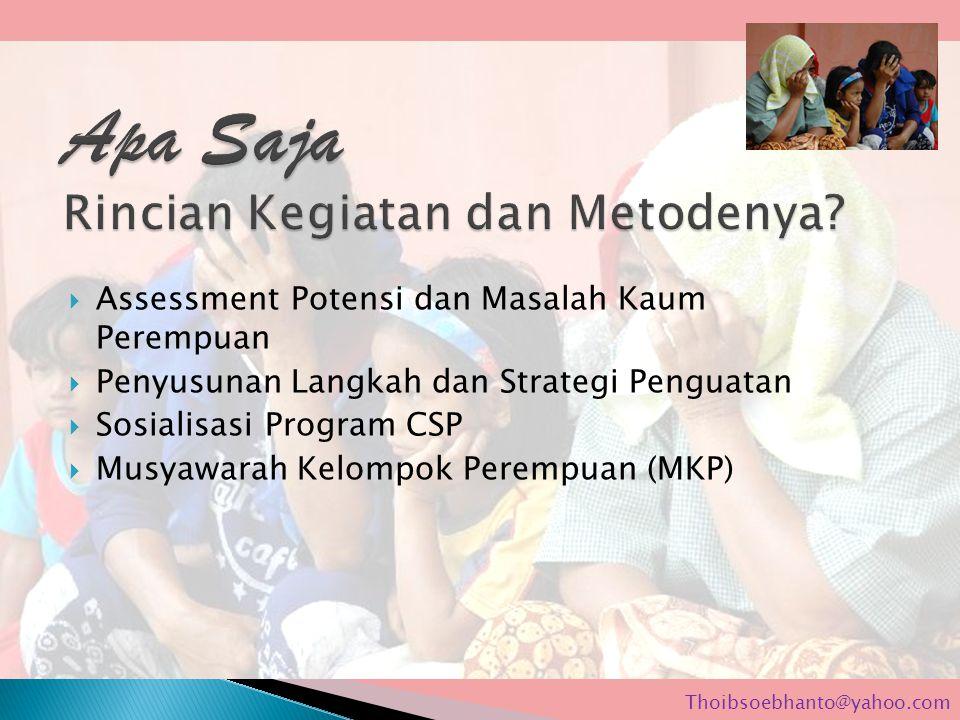  Assessment Potensi dan Masalah Kaum Perempuan  Penyusunan Langkah dan Strategi Penguatan  Sosialisasi Program CSP  Musyawarah Kelompok Perempuan