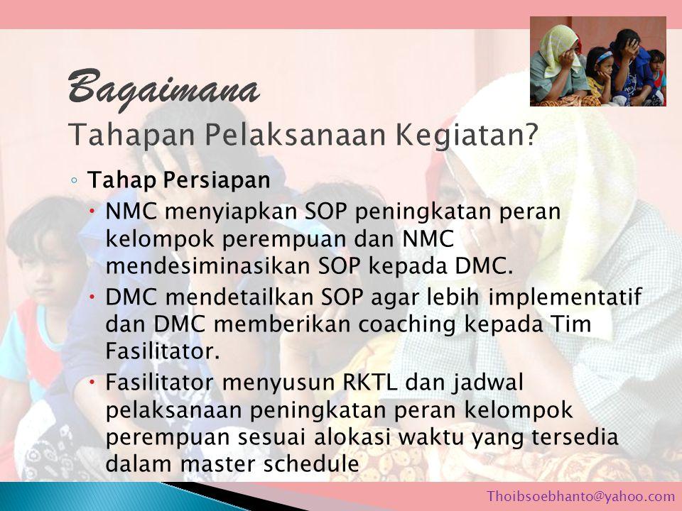 ◦ Tahap Persiapan  NMC menyiapkan SOP peningkatan peran kelompok perempuan dan NMC mendesiminasikan SOP kepada DMC.  DMC mendetailkan SOP agar lebih