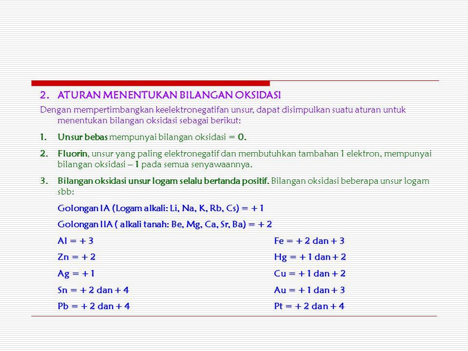 2.ATURAN MENENTUKAN BILANGAN OKSIDASI Dengan mempertimbangkan keelektronegatifan unsur, dapat disimpulkan suatu aturan untuk menentukan bilangan oksidasi sebagai berikut: 1.U nsur bebas mempunyai bilangan oksidasi = 0 00 0.