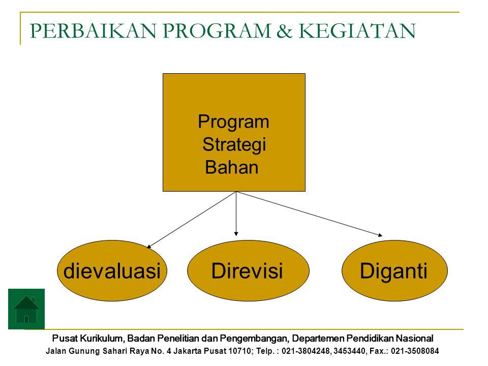 PERBAIKAN PROGRAM & KEGIATAN Program Strategi Bahan dievaluasiDirevisiDiganti Pusat Kurikulum, Badan Penelitian dan Pengembangan, Departemen Pendidika