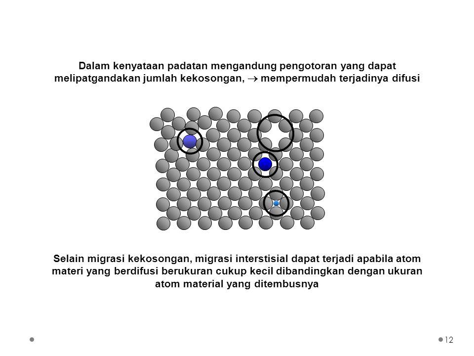 Dalam kenyataan padatan mengandung pengotoran yang dapat melipatgandakan jumlah kekosongan,  mempermudah terjadinya difusi Selain migrasi kekosongan, migrasi interstisial dapat terjadi apabila atom materi yang berdifusi berukuran cukup kecil dibandingkan dengan ukuran atom material yang ditembusnya 12