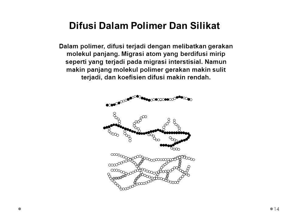 Difusi Dalam Polimer Dan Silikat Dalam polimer, difusi terjadi dengan melibatkan gerakan molekul panjang.