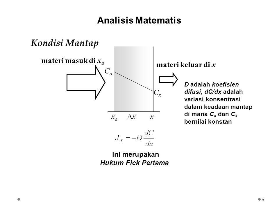 Kondisi Mantap D adalah koefisien difusi, dC/dx adalah variasi konsentrasi dalam keadaan mantap di mana C a dan C x bernilai konstan Ini merupakan Hukum Fick Pertama xaxa x CaCa CxCx materi masuk di x a materi keluar di x xx 6 Analisis Matematis
