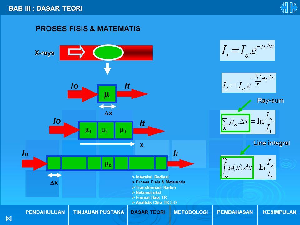 BAB III : DASAR TEORI BAB III : DASAR TEORI PENDAHULUANTINJAUAN PUSTAKADASAR TEORIMETODOLOGIPEMBAHASANKESIMPULAN > Transformasi Radon > Proses Fisis &