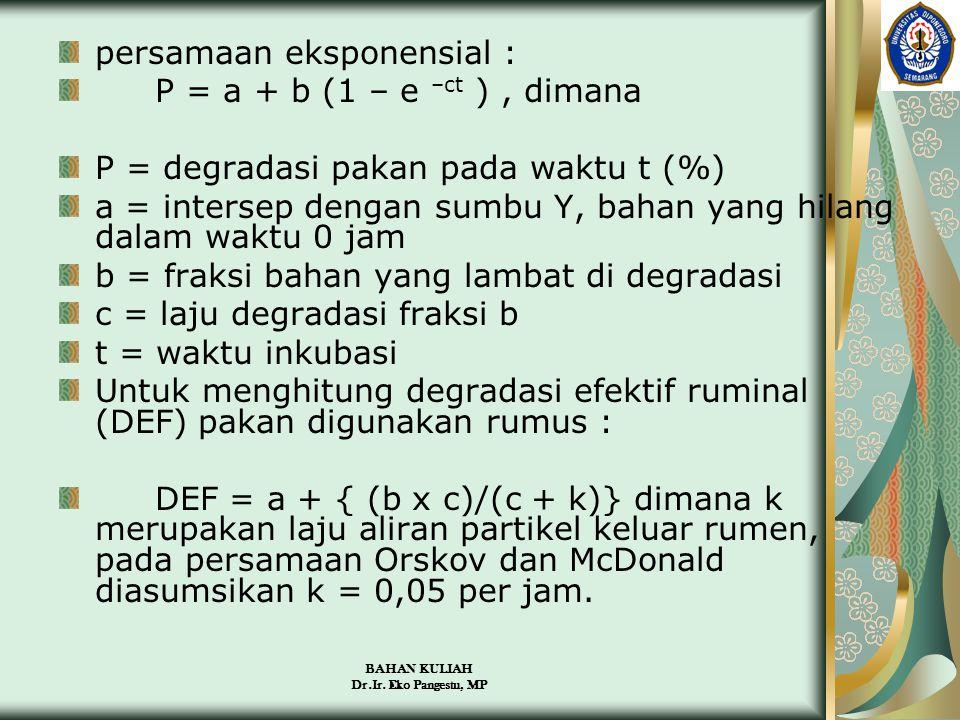 BAHAN KULIAH Dr.Ir. Eko Pangestu, MP persamaan eksponensial : P = a + b (1 – e –ct ), dimana P = degradasi pakan pada waktu t (%) a = intersep dengan