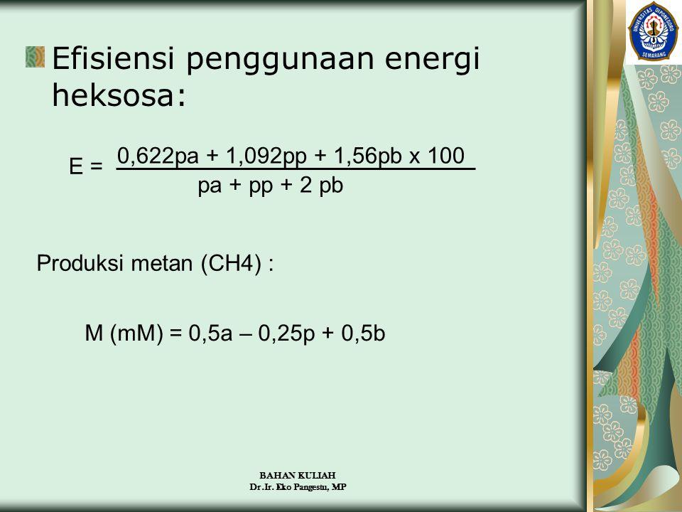 BAHAN KULIAH Dr.Ir. Eko Pangestu, MP Efisiensi penggunaan energi heksosa: E = 0,622pa + 1,092pp + 1,56pb x 100 pa + pp + 2 pb Produksi metan (CH4) : M
