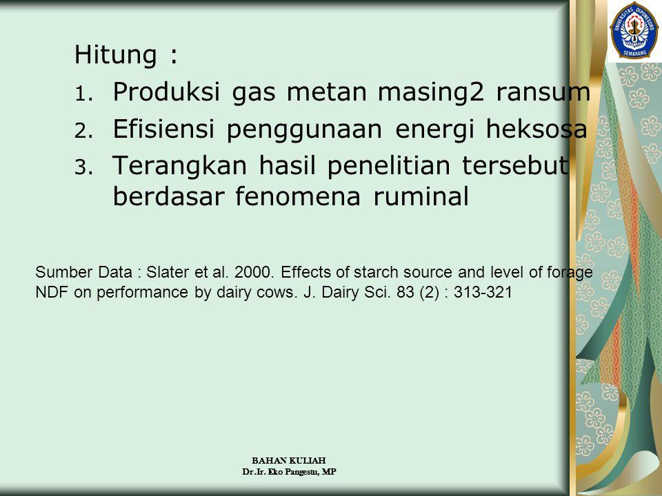 BAHAN KULIAH Dr.Ir. Eko Pangestu, MP Hitung : 1. Produksi gas metan masing2 ransum 2. Efisiensi penggunaan energi heksosa 3. Terangkan hasil penelitia