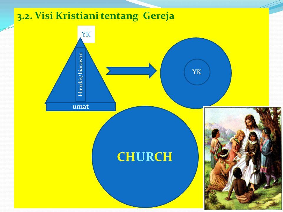 3.2. Visi Kristiani tentang Gereja CHURCH YK umat Hirarkis/biarawan
