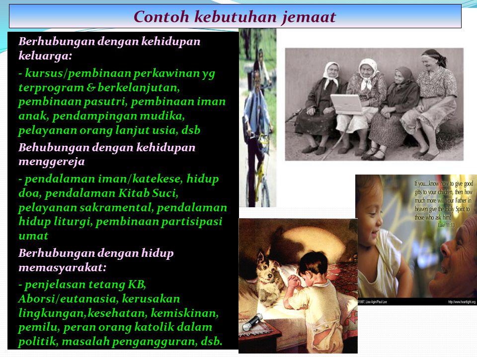 Berhubungan dengan kehidupan keluarga: - kursus/pembinaan perkawinan yg terprogram & berkelanjutan, pembinaan pasutri, pembinaan iman anak, pendamping