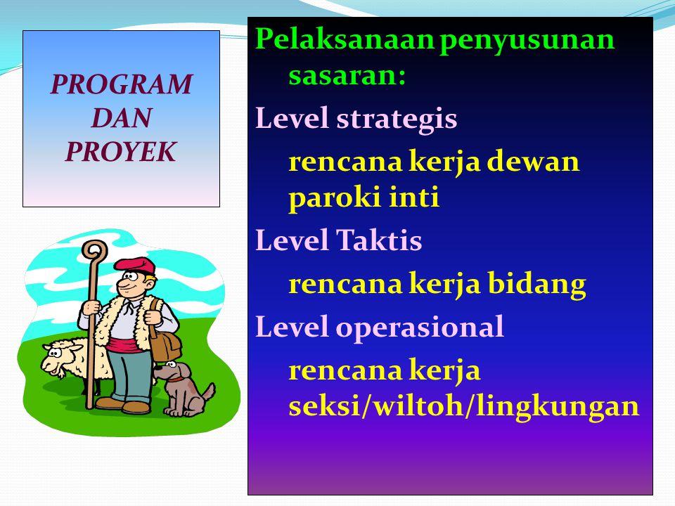 Pelaksanaan penyusunan sasaran: Level strategis rencana kerja dewan paroki inti Level Taktis rencana kerja bidang Level operasional rencana kerja seks