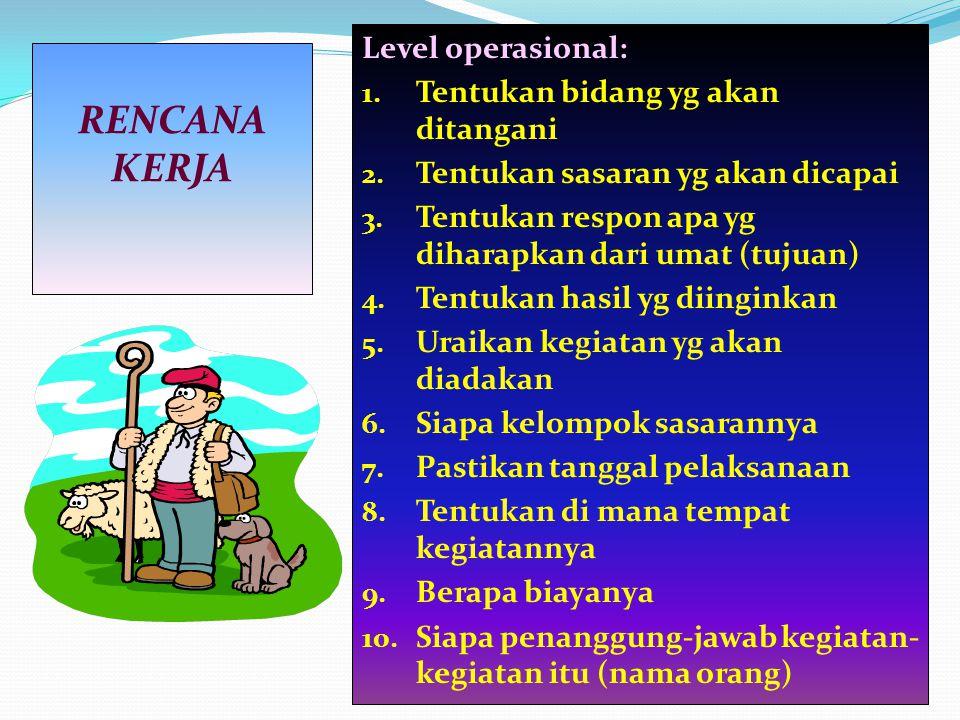 Level operasional: 1. Tentukan bidang yg akan ditangani 2. Tentukan sasaran yg akan dicapai 3. Tentukan respon apa yg diharapkan dari umat (tujuan) 4.