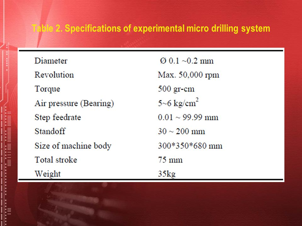 Figure 2. Experimental setup for micro drilling