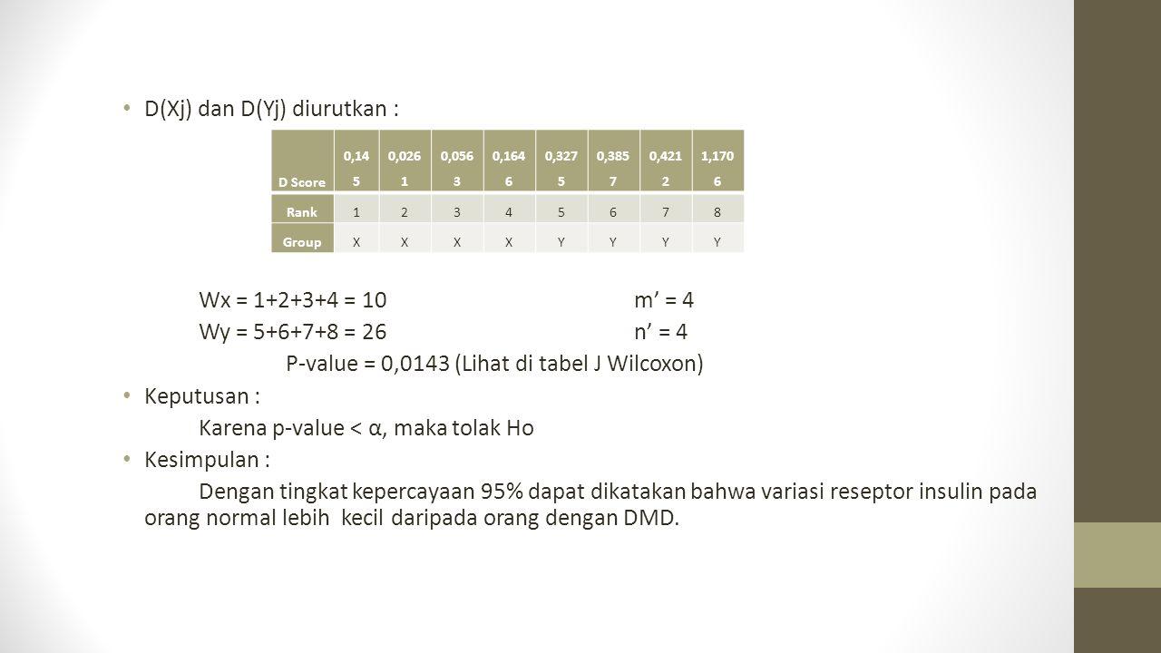 D(Xj) dan D(Yj) diurutkan : Wx = 1+2+3+4 = 10m' = 4 Wy = 5+6+7+8 = 26n' = 4 P-value = 0,0143 (Lihat di tabel J Wilcoxon) Keputusan : Karena p-value <
