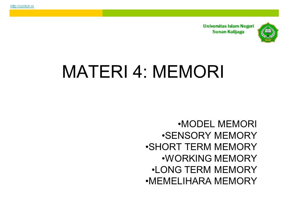 Universitas Islam Negeri Sunan Kalijaga MATERI 4: MEMORI MODEL MEMORI SENSORY MEMORY SHORT TERM MEMORY WORKING MEMORY LONG TERM MEMORY MEMELIHARA MEMORY http://contoh.in