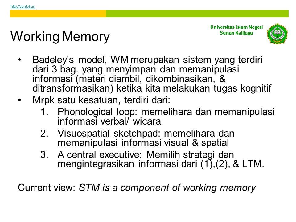 Universitas Islam Negeri Sunan Kalijaga Working Memory Badeley's model, WM merupakan sistem yang terdiri dari 3 bag.