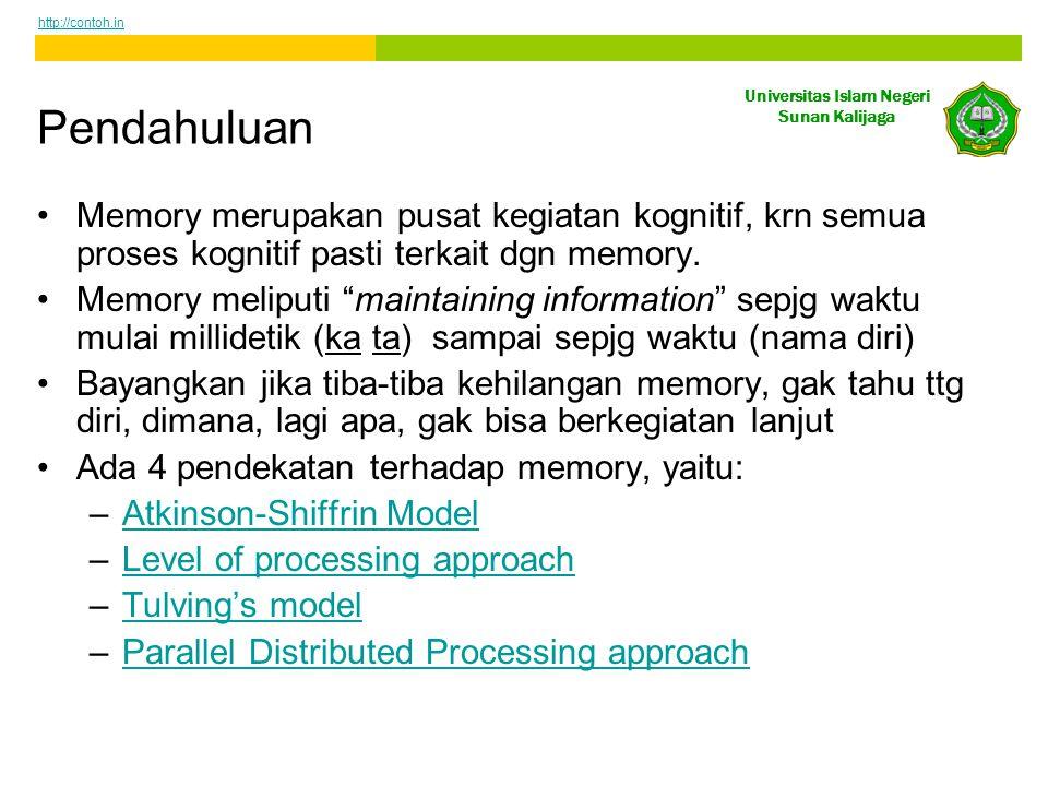 Universitas Islam Negeri Sunan Kalijaga Atkinson-Shiffrin Model (1968) MODEL MEMORI External Input Sensory register (sensory memory) Short-term store (Short-term memory) Lost from STM Long-term store (Long-term memory) Decay, interference, And loss of strength In LTM Lost from SR http://contoh.in