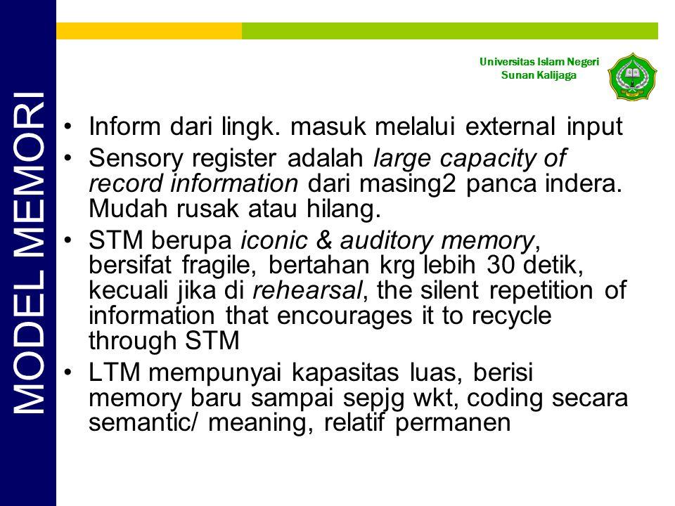 Universitas Islam Negeri Sunan Kalijaga Inform dari lingk.