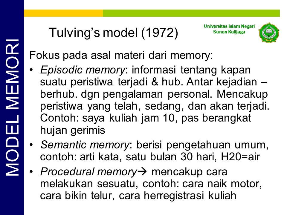 Universitas Islam Negeri Sunan Kalijaga Tulving's model (1972) Fokus pada asal materi dari memory: Episodic memory: informasi tentang kapan suatu peristiwa terjadi & hub.
