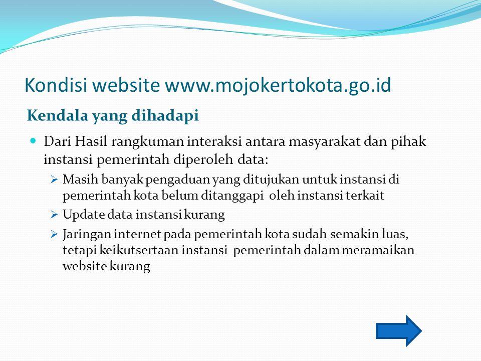 Kondisi website www.mojokertokota.go.id Kendala yang dihadapi Dari Hasil rangkuman interaksi antara masyarakat dan pihak instansi pemerintah diperoleh