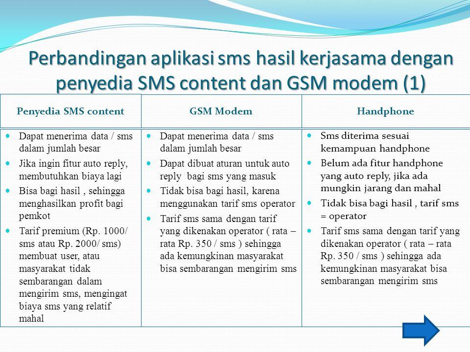Perbandingan aplikasi sms hasil kerjasama dengan penyedia SMS content dan GSM modem (1) Penyedia SMS content GSM Modem Dapat menerima data / sms dalam