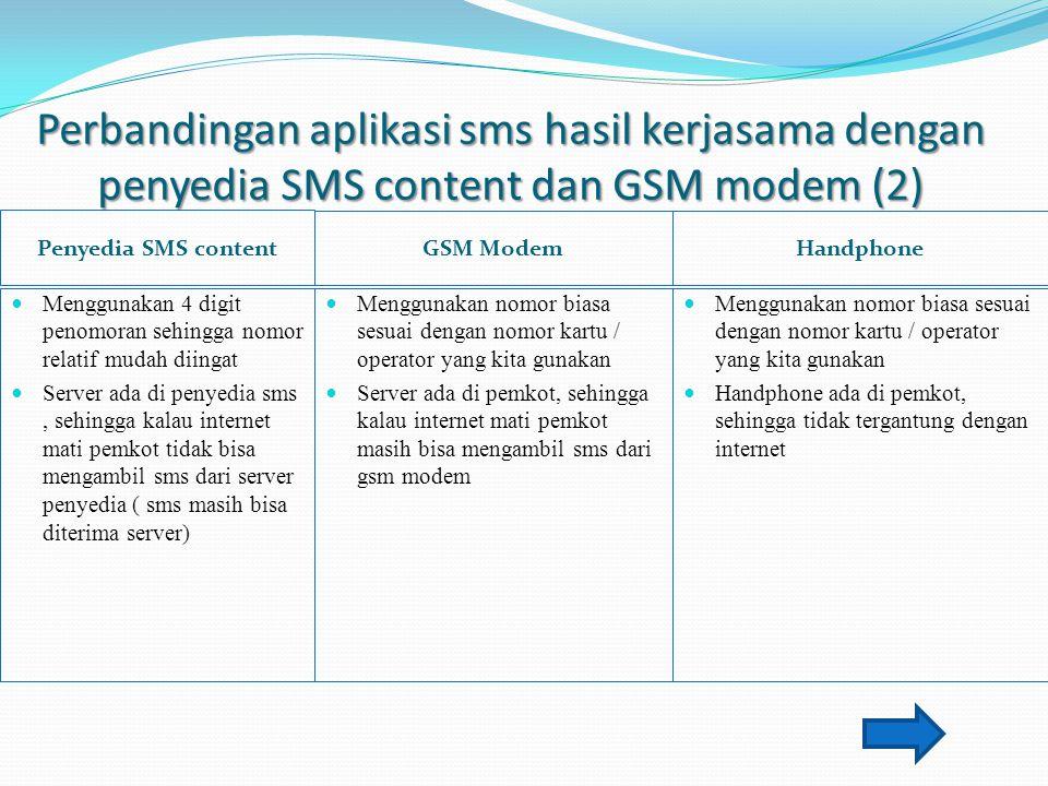 Penyedia SMS content GSM Modem Menggunakan 4 digit penomoran sehingga nomor relatif mudah diingat Server ada di penyedia sms, sehingga kalau internet