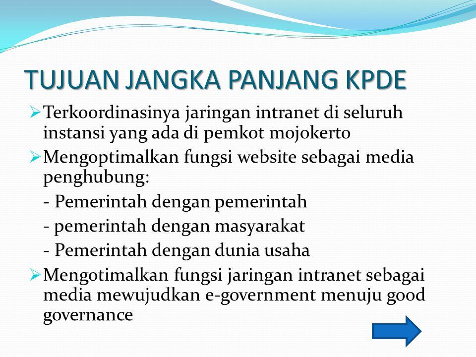 TUJUAN JANGKA PANJANG KPDE  Terkoordinasinya jaringan intranet di seluruh instansi yang ada di pemkot mojokerto  Mengoptimalkan fungsi website sebag