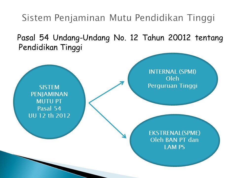 SISTEM PENJAMINAN MUTU PT Pasal 54 UU 12 th 2012 INTERNAL (SPMI) Oleh Perguruan Tinggi EKSTRENAL(SPME) Oleh BAN PT dan LAM PS Pasal 54 Undang-Undang No.