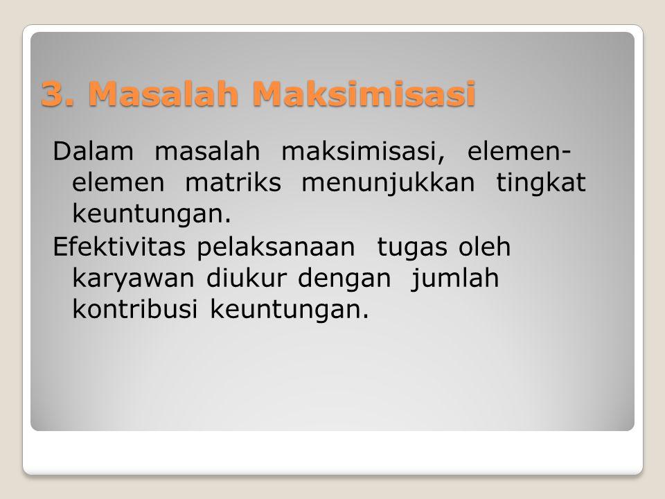 3. Masalah Maksimisasi Dalam masalah maksimisasi, elemen- elemen matriks menunjukkan tingkat keuntungan. Efektivitas pelaksanaan tugas oleh karyawan d