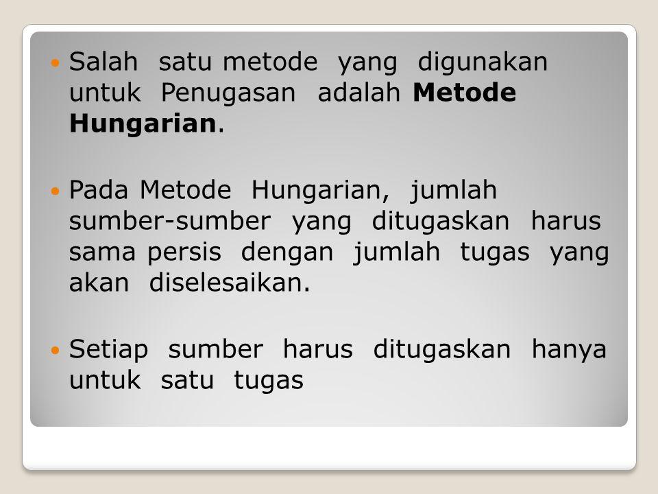 Salah satu metode yang digunakan untuk Penugasan adalah Metode Hungarian. Pada Metode Hungarian, jumlah sumber-sumber yang ditugaskan harus sama persi