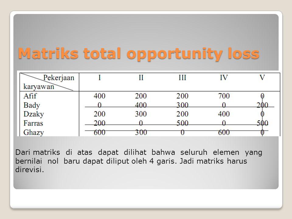 Matriks total opportunity loss Dari matriks di atas dapat dilihat bahwa seluruh elemen yang bernilai nol baru dapat diliput oleh 4 garis. Jadi matriks