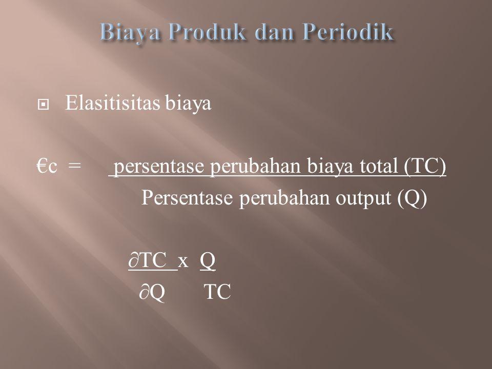  Elasitisitas biaya €c = persentase perubahan biaya total (TC) Persentase perubahan output (Q) ∂TC x Q ∂Q TC