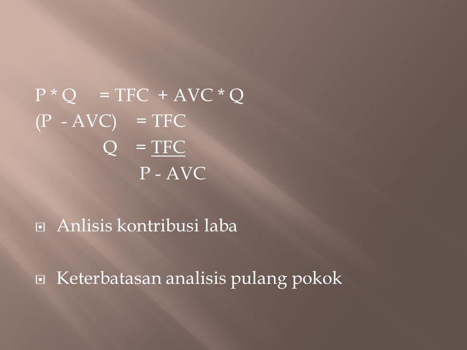 P * Q = TFC + AVC * Q (P - AVC) = TFC Q = TFC P - AVC  Anlisis kontribusi laba  Keterbatasan analisis pulang pokok