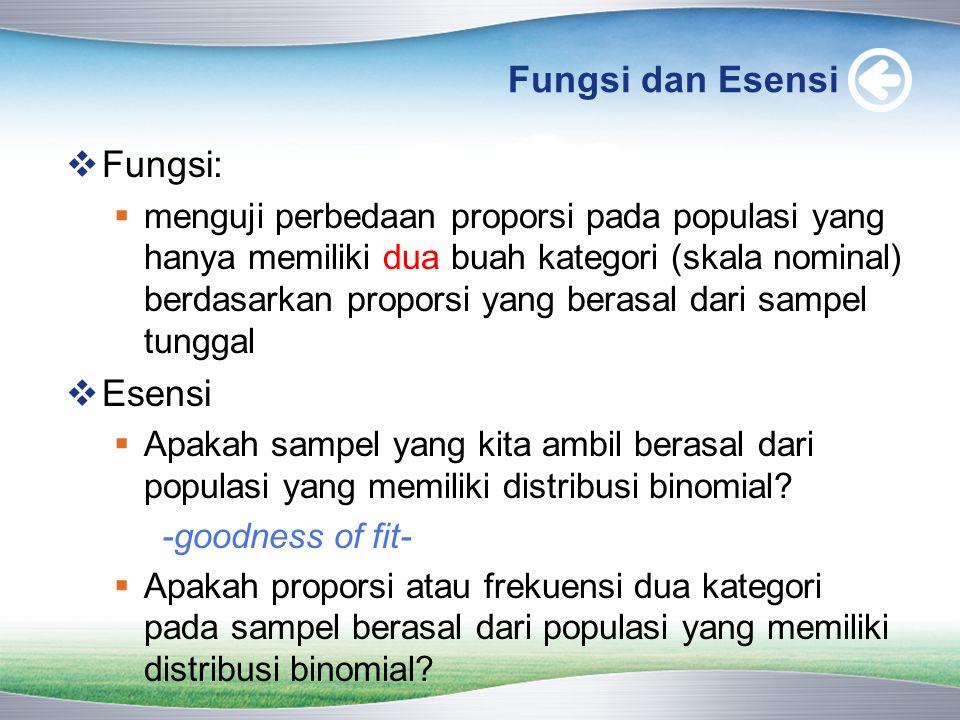 Fungsi dan Esensi  Fungsi:  menguji perbedaan proporsi pada populasi yang hanya memiliki dua buah kategori (skala nominal) berdasarkan proporsi yang