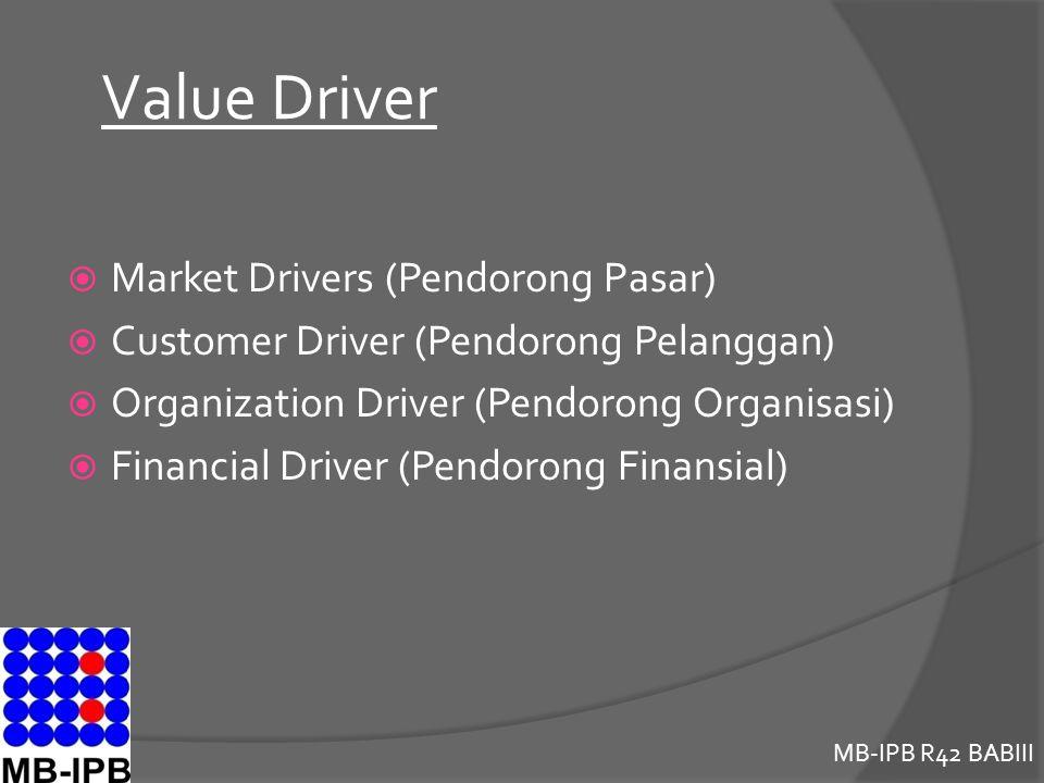 MB-IPB R42 BABIII Value Driver  Market Drivers (Pendorong Pasar)  Customer Driver (Pendorong Pelanggan)  Organization Driver (Pendorong Organisasi)