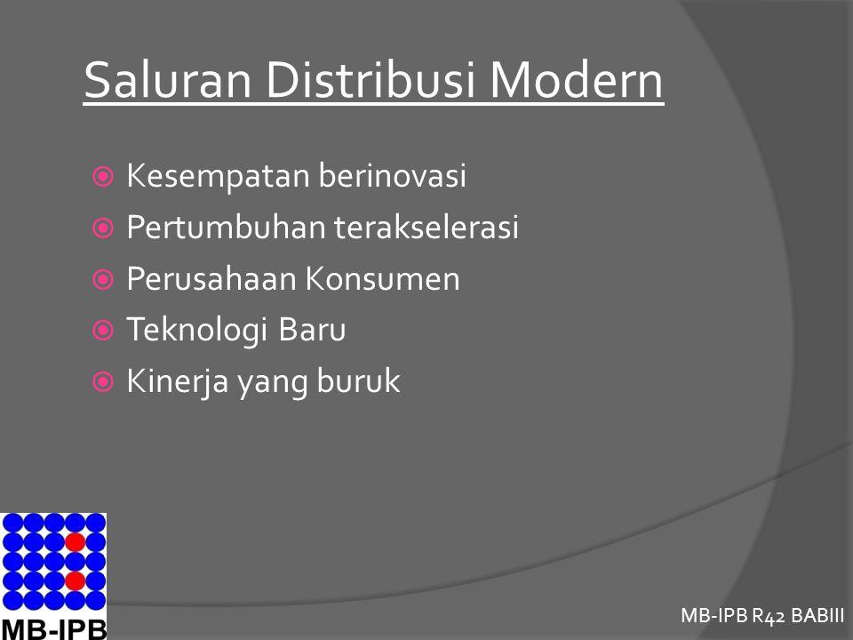 MB-IPB R42 BABIII Saluran Distribusi Modern  Kesempatan berinovasi  Pertumbuhan terakselerasi  Perusahaan Konsumen  Teknologi Baru  Kinerja yang