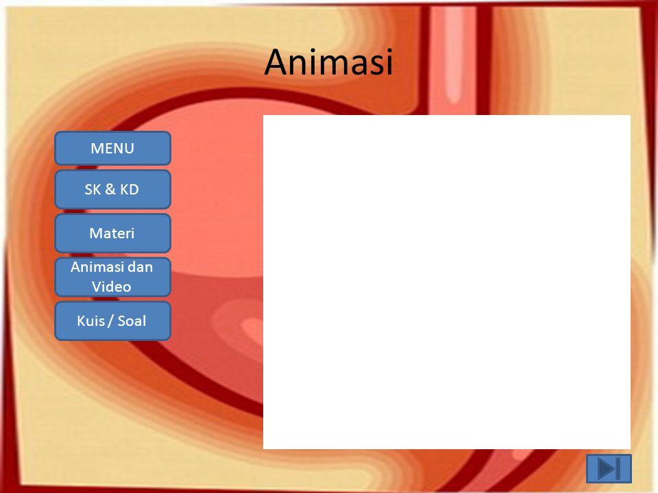 SK & KD Materi Animasi dan Video Kuis / Soal MENU Animasi