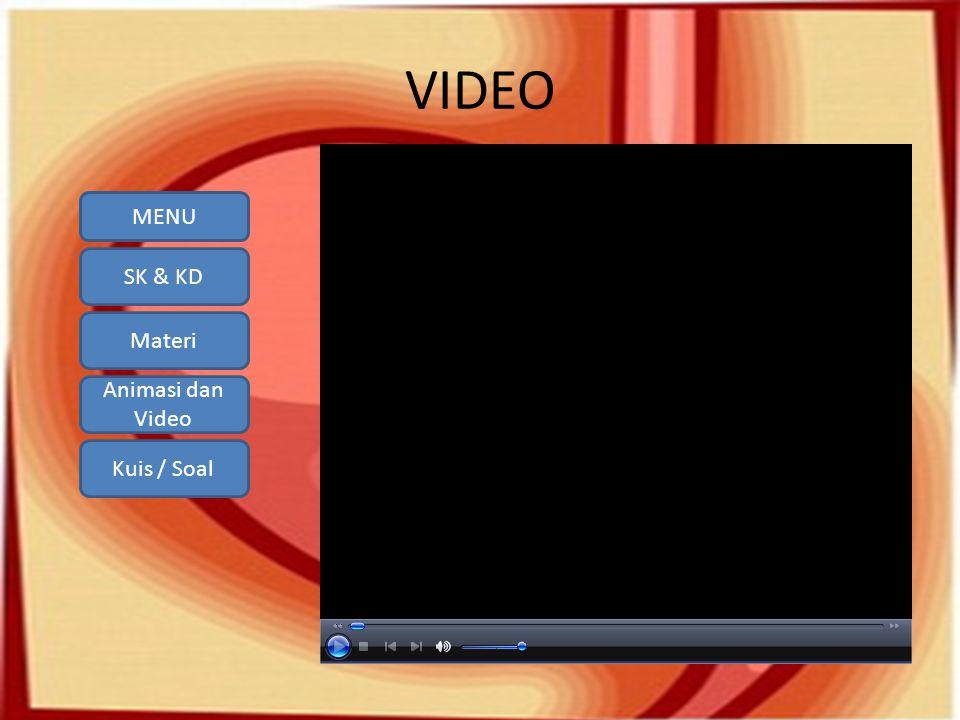 SK & KD Materi Animasi dan Video Kuis / Soal MENU VIDEO